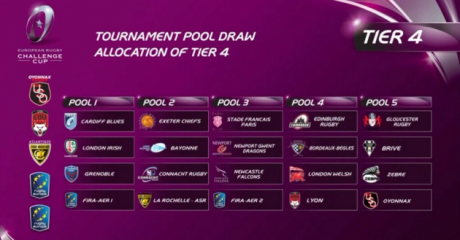Connacht Rugby | Challenge Cup Pool Confirmed For 2014/15
