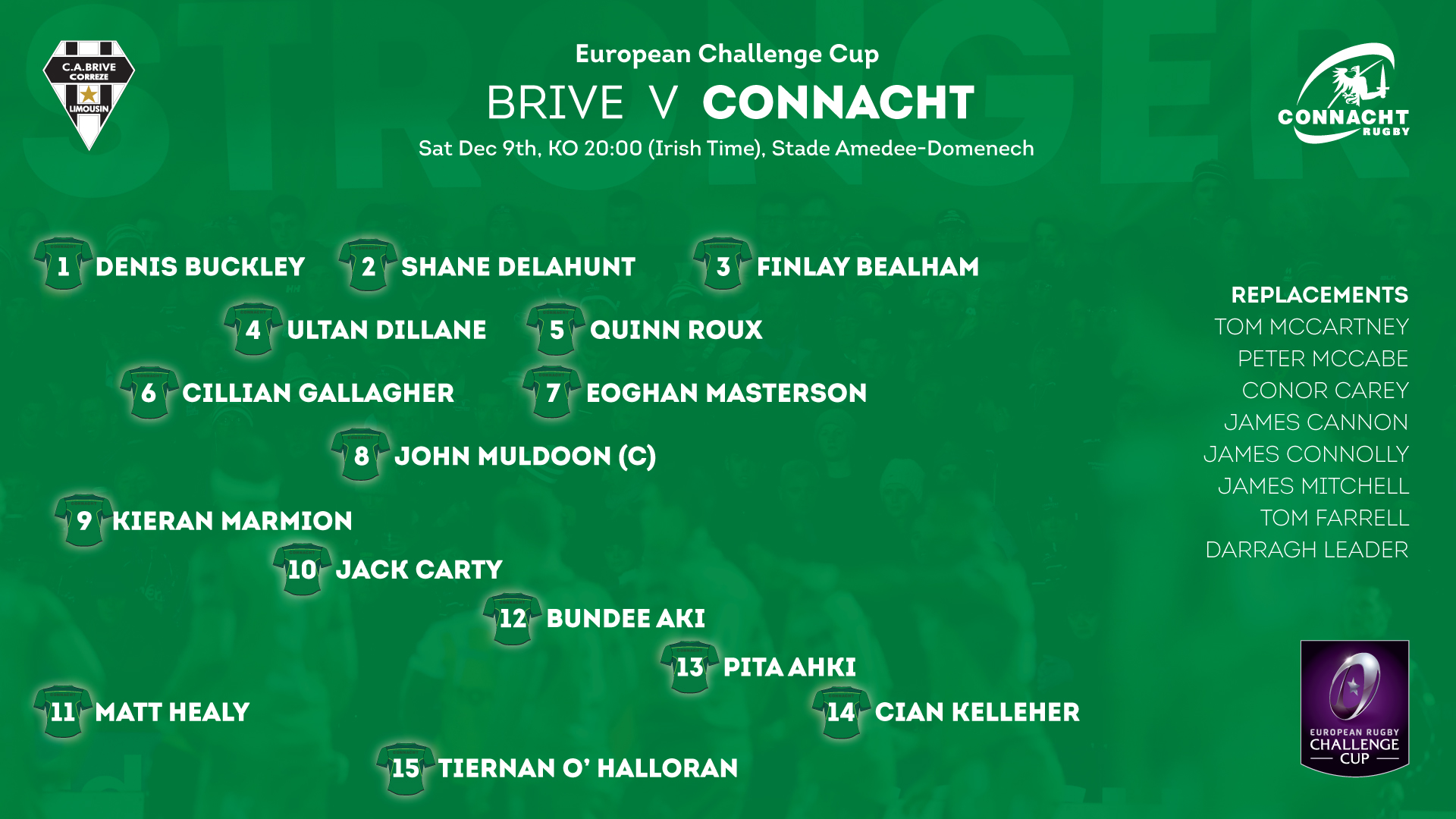 Brive v Connacht
